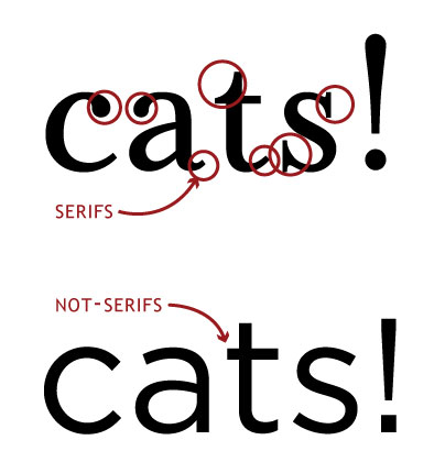 word cats used to display the serifs in a font with sans-serif font for comparison
